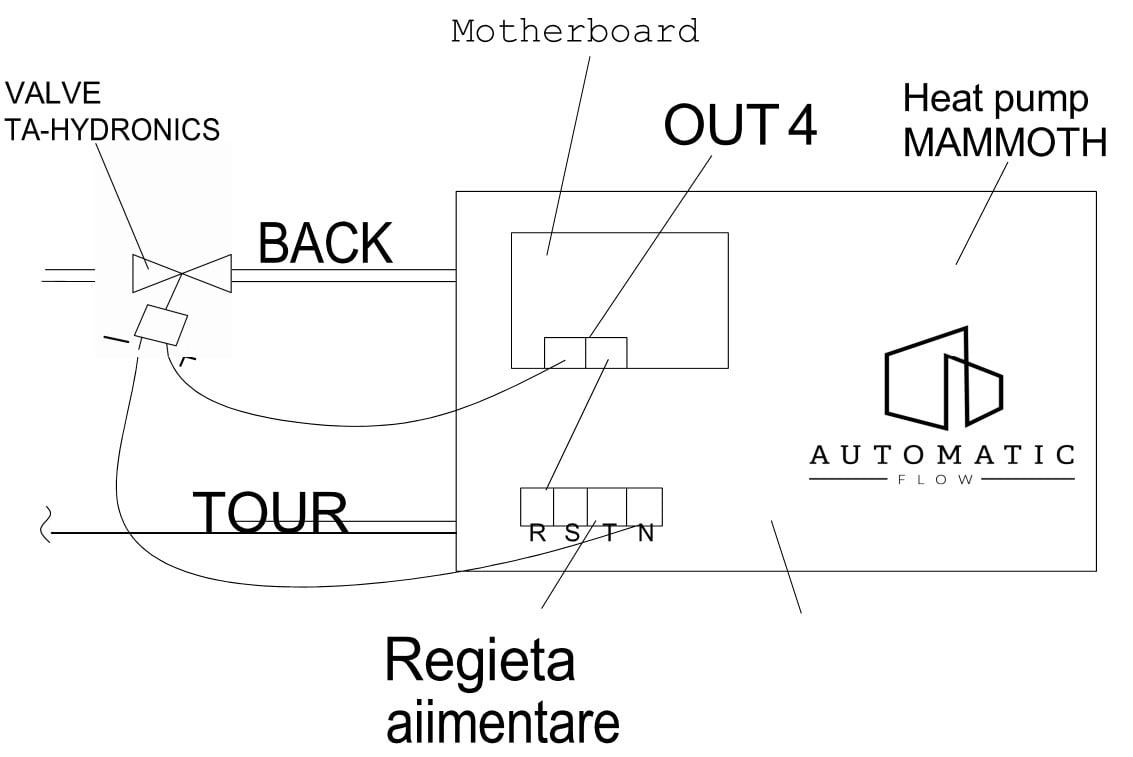 schema de montaj vana pompa de caldura mammoth